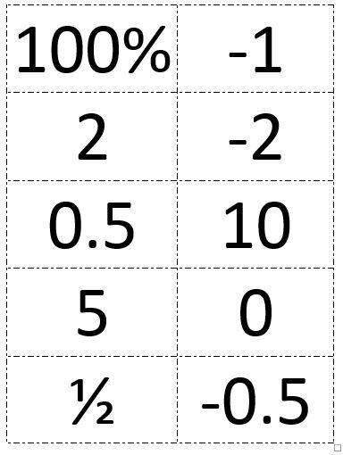 Numbers Talk.JPG